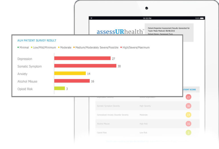 Reporting classified your patients' health risk into color-coded scoring.