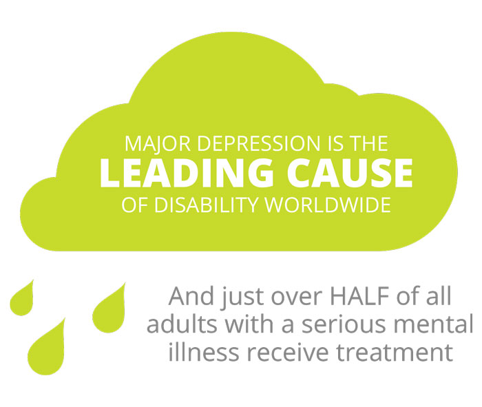 major-depression-leading-cause-disability-worldwide